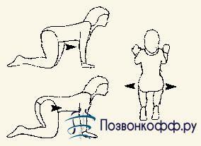 вправи після видалення міжхребцевої грижі