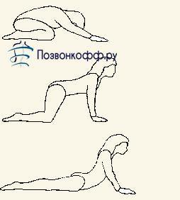 комплекс вправ при міжхребцевої грижі
