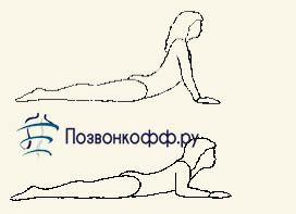 вправи при поперекової грижі хребта