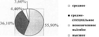 Методи обробки та аналізу отриманих результатів