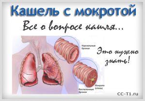 Основні принципи вибору ліки від кашлю з мокротинням